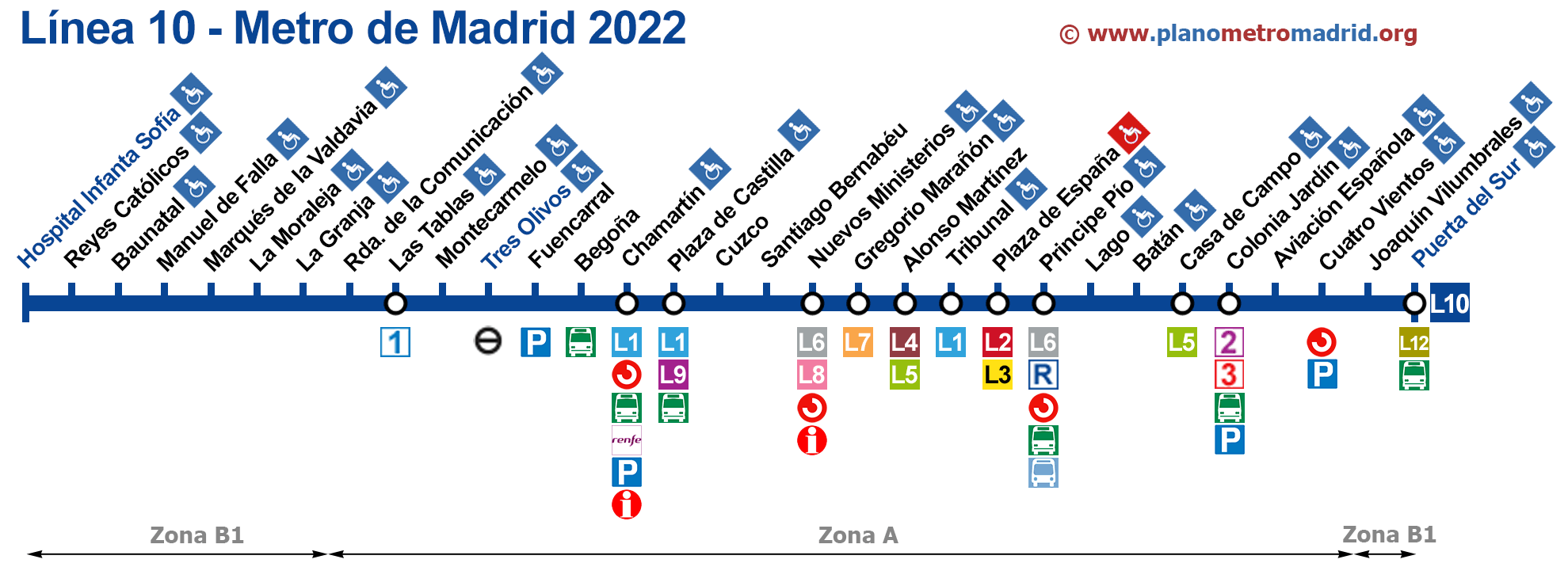 Line 10 subway Madrid L10 Updated 2017