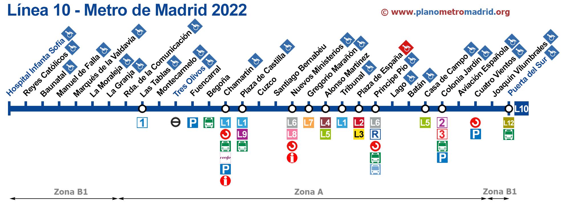Línea 10 Del Metro De Madrid L10 Actualizado 2019