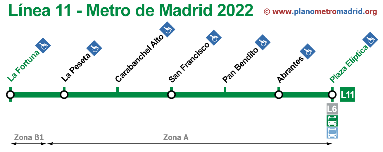 Line 11 of the metro in Madrid