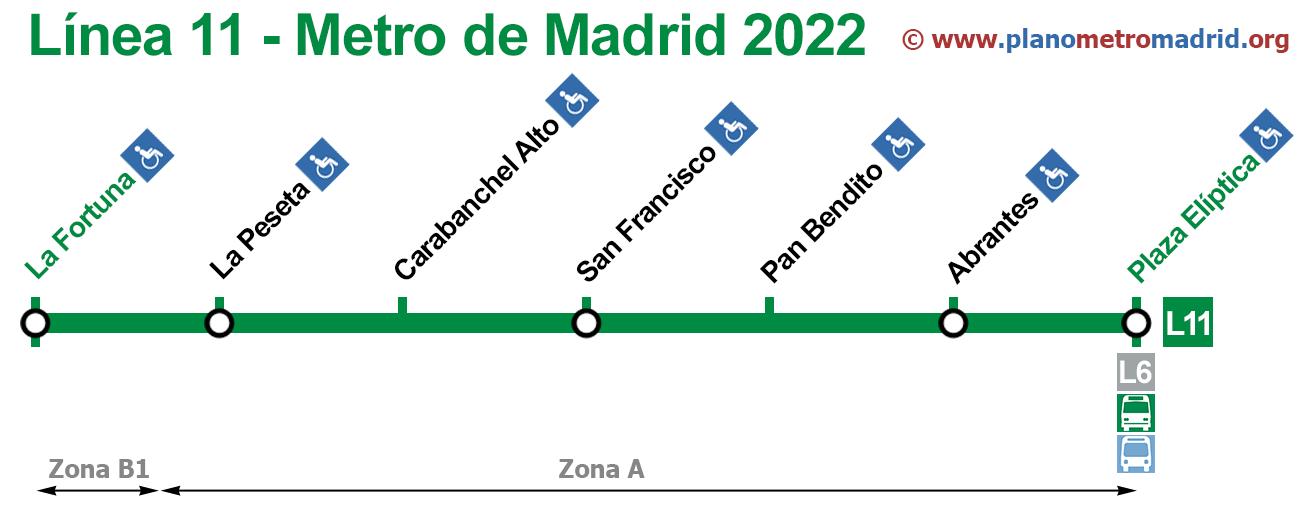 linea 11 metro madrid