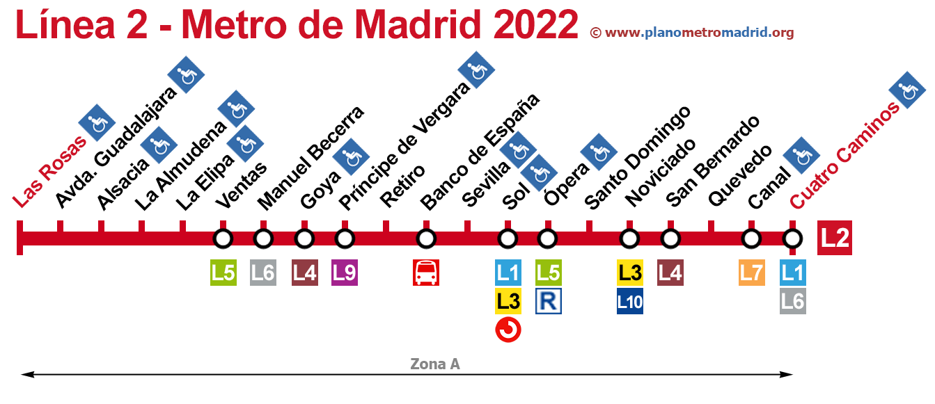 Subway Map Line 2.Maps Of The Madrid Subway Lines Line By Line With Extra Info