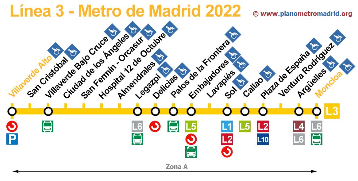 Lnea 3 del metro de Madrid L3 Actualizado 2017