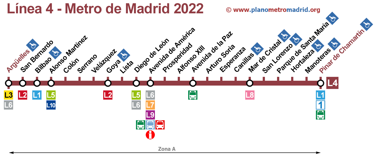 Lnea 4 del metro de Madrid L4 Actualizado 2017