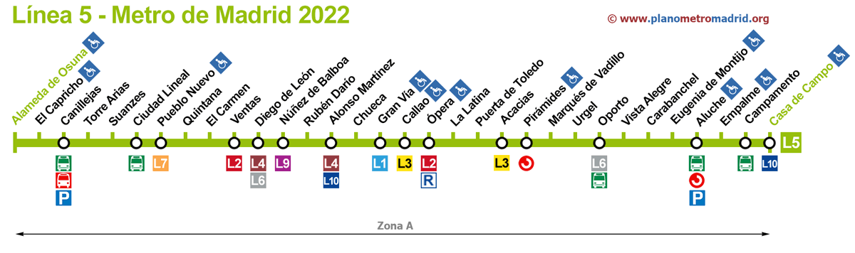 linie 5 Metro madrid