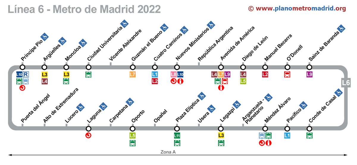 خط 6 مترو مدريد