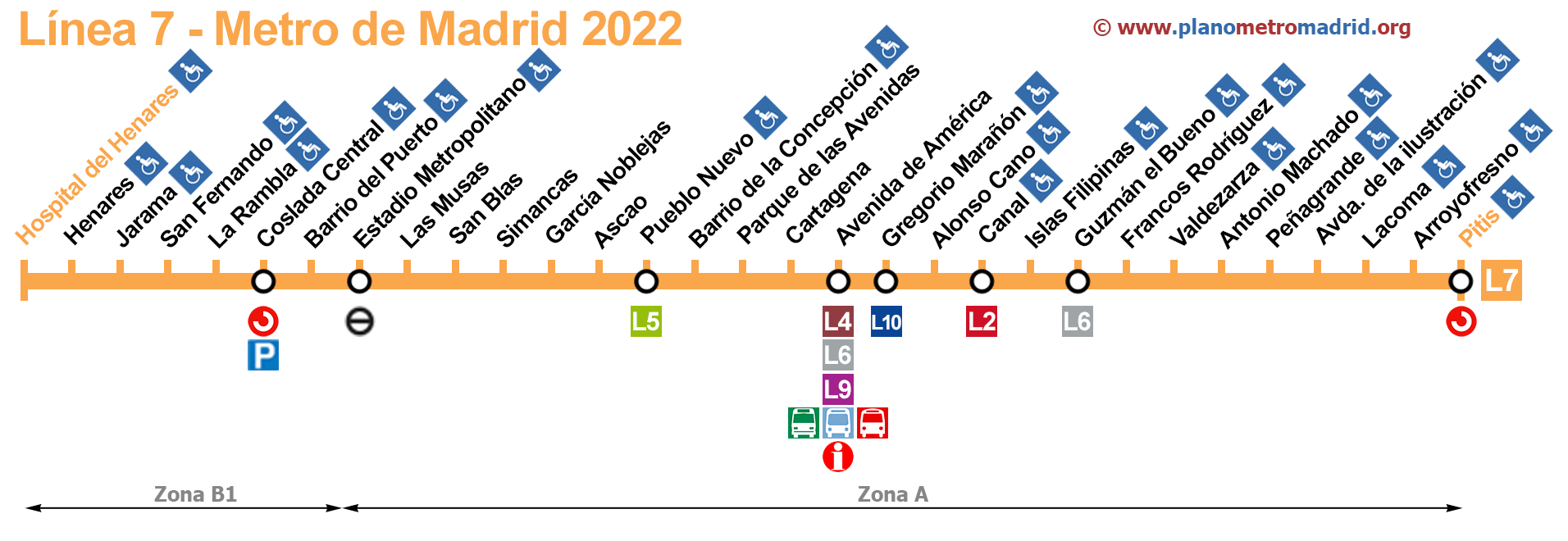 Number 7 Subway Map.Line 7 Metro Madrid L7 Updated 2019