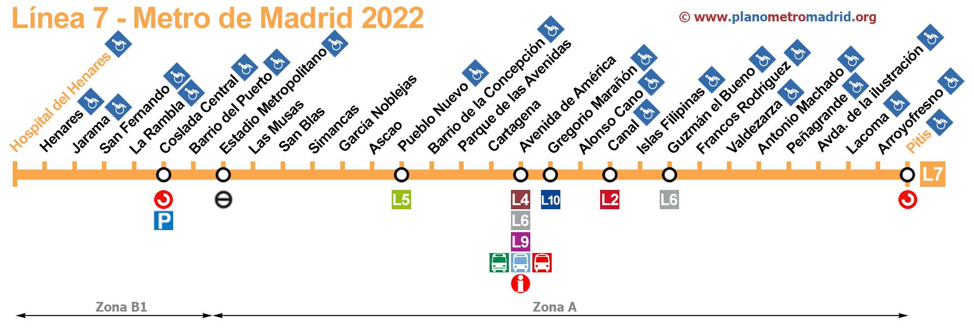 Lnea 7 del metro de Madrid L7 Actualizado 2017