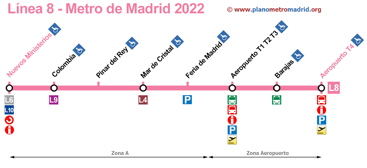 Line 8 Metro Madrid L8 Updated 2017
