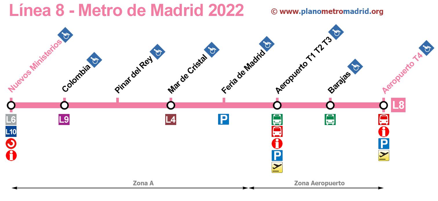Línea 8 Del Metro De Madrid L8 Actualizado 2019