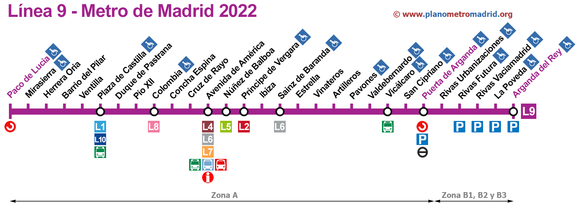 Line 9 of the metro in Madrid