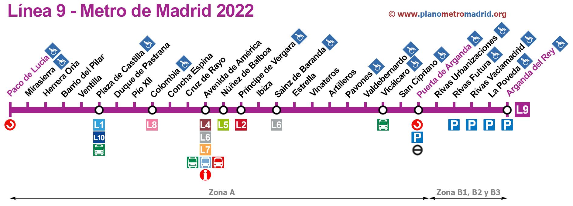Line 9 Metro Madrid Line L9 Updated In 2019