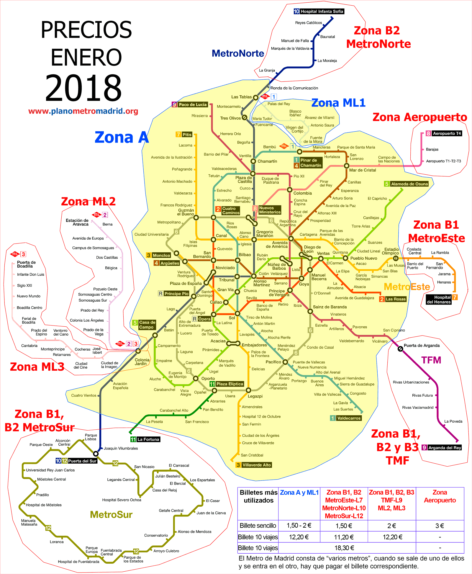 Mapa Metro Madrid 2018.Pricing Madrid Metro 2019 Ticket Prices Updated